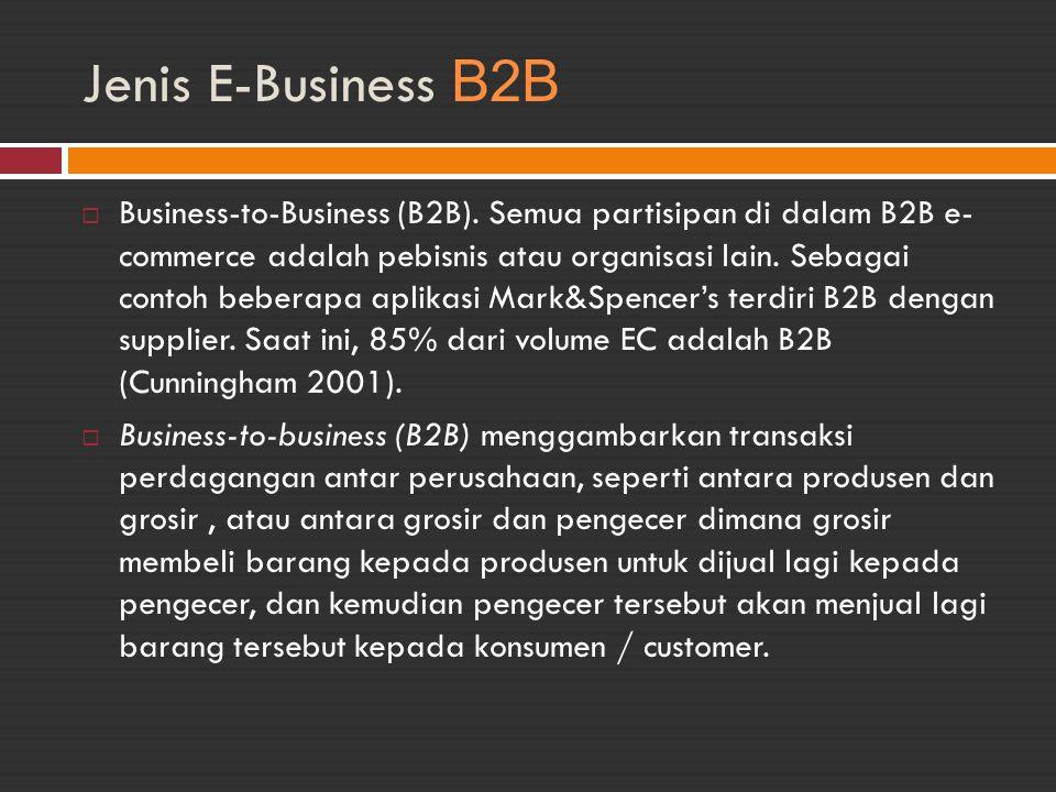 Jenis E-Business B2B