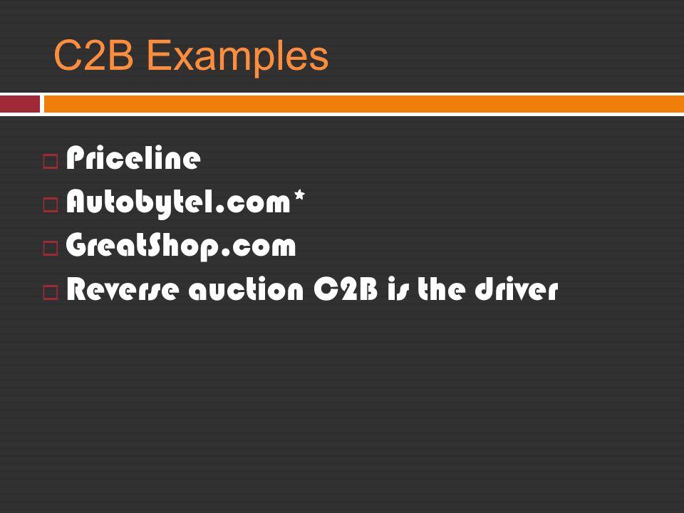 C2B Examples Priceline Autobytel.com* GreatShop.com