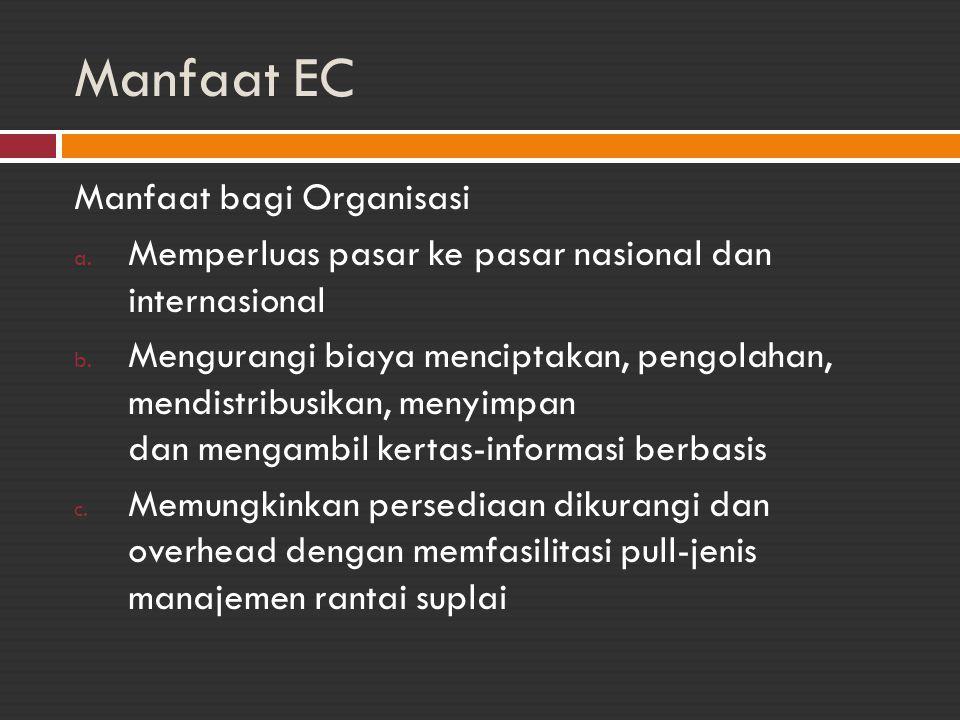 Manfaat EC Manfaat bagi Organisasi