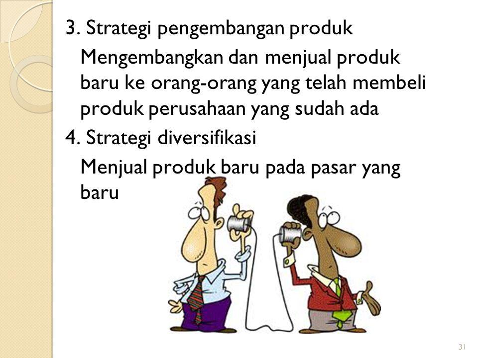 3. Strategi pengembangan produk