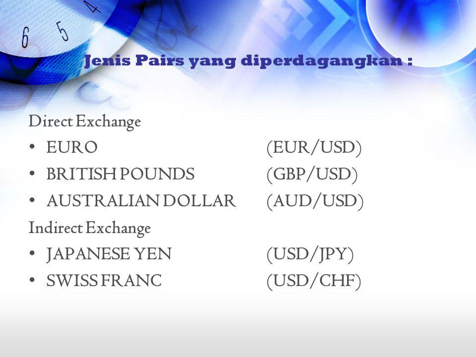 Jenis Pairs yang diperdagangkan :