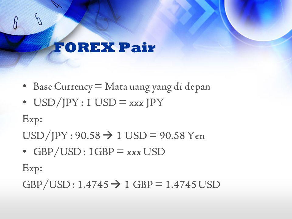 FOREX Pair Base Currency = Mata uang yang di depan