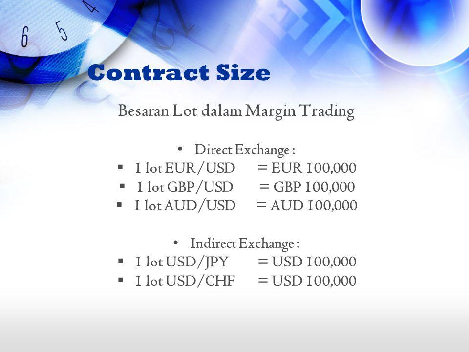 Besaran Lot dalam Margin Trading
