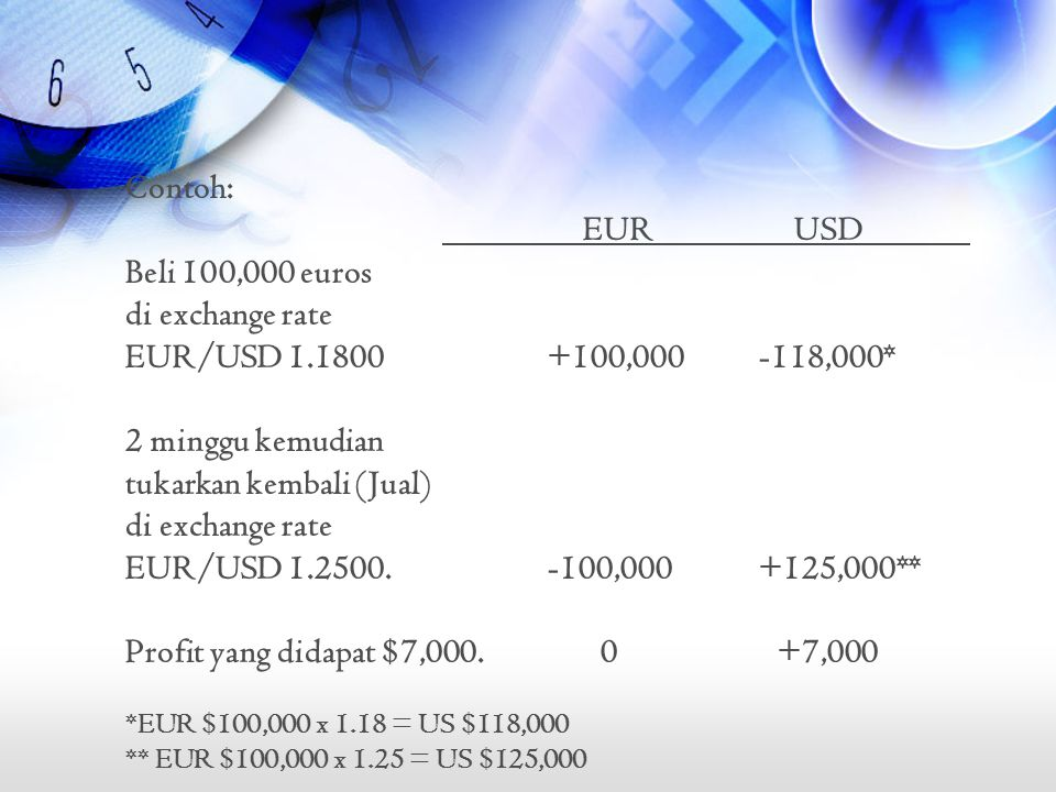 tukarkan kembali (Jual) EUR/USD 1.2500. -100,000 +125,000**