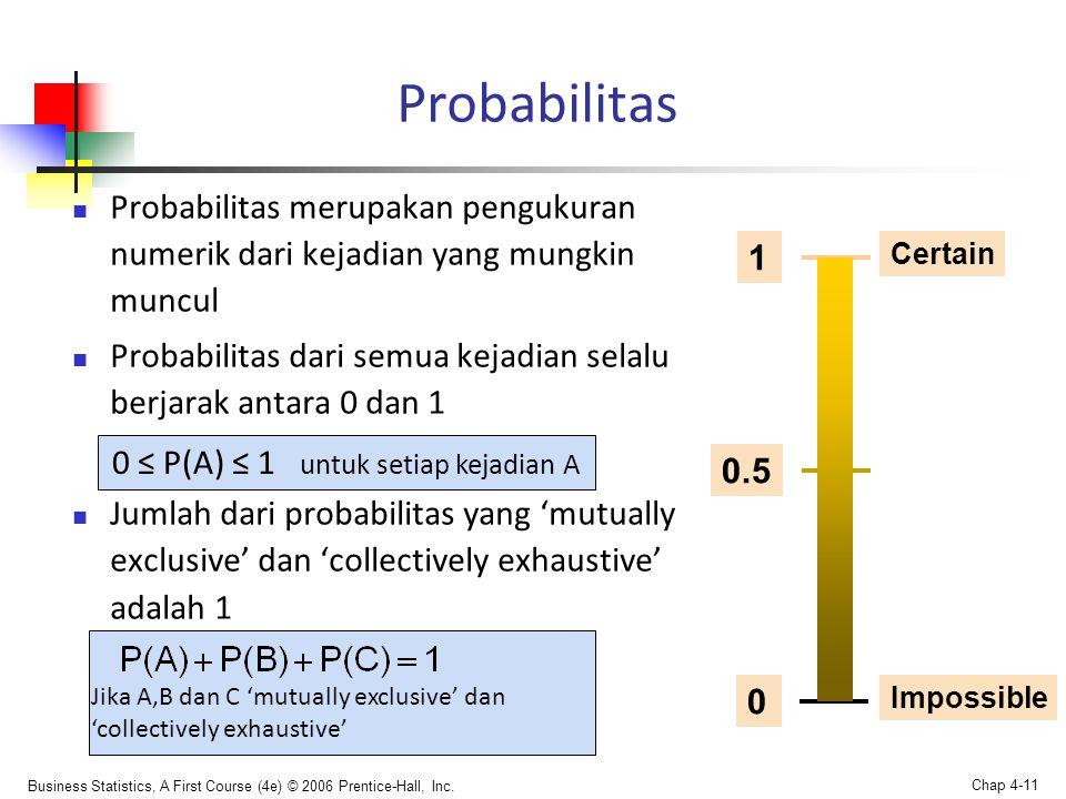 0 ≤ P(A) ≤ 1 untuk setiap kejadian A