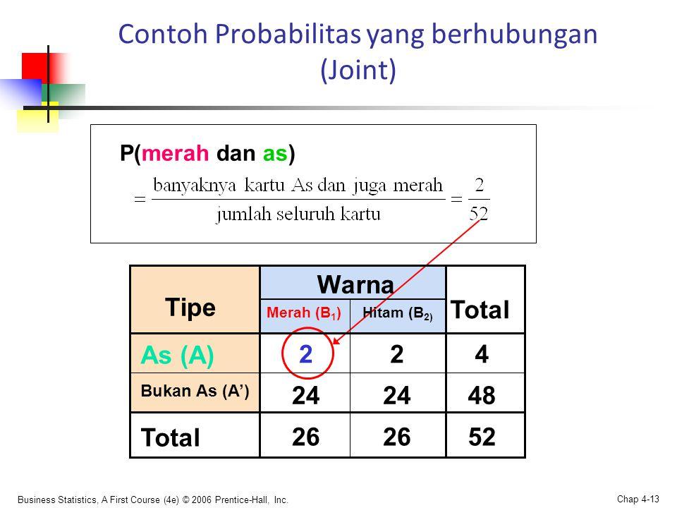 Contoh Probabilitas yang berhubungan (Joint)