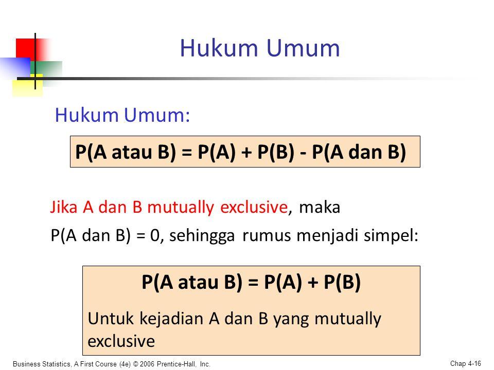 Hukum Umum Hukum Umum: P(A atau B) = P(A) + P(B) - P(A dan B)
