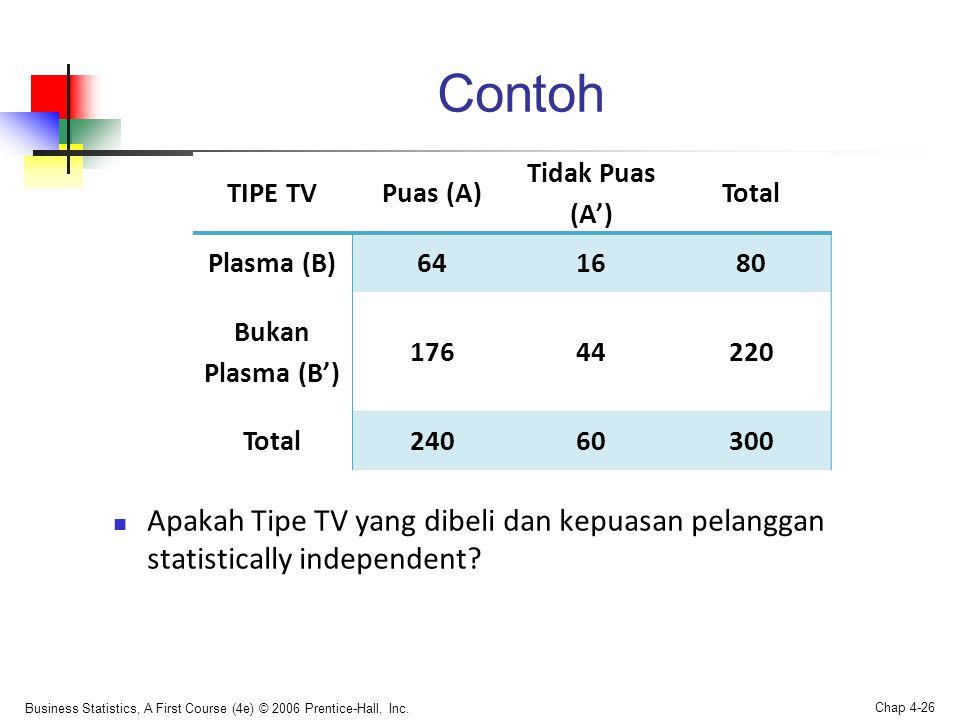 Contoh TIPE TV. Puas (A) Tidak Puas (A') Total. Plasma (B) 64. 16. 80. Bukan Plasma (B') 176.