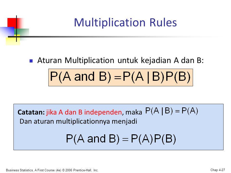 Multiplication Rules Aturan Multiplication untuk kejadian A dan B:
