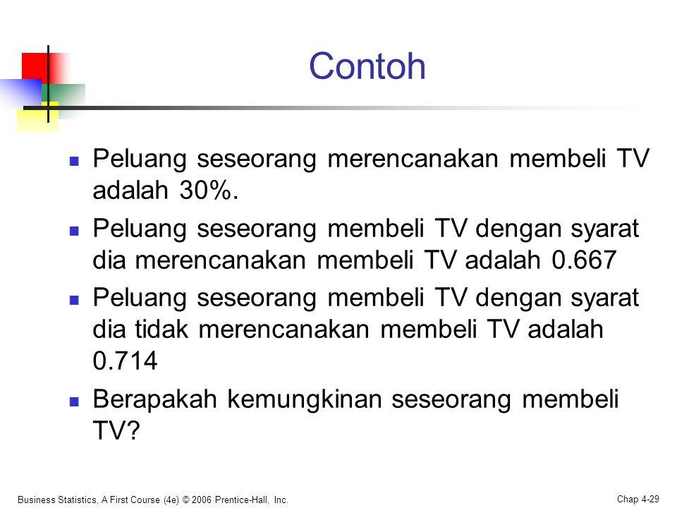 Contoh Peluang seseorang merencanakan membeli TV adalah 30%.