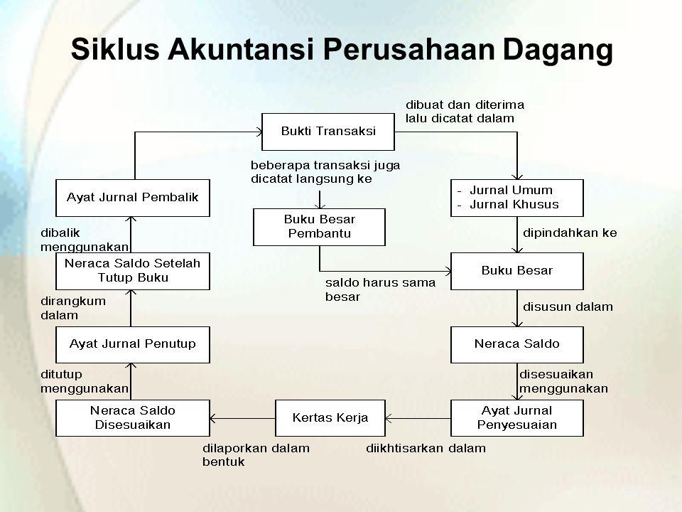 Soal Uas 1 Bahasa Indonesia Kelas Soal Uas Sd Kelas V Semester 1 Soal Sd Ipa Kelas 6 Soal