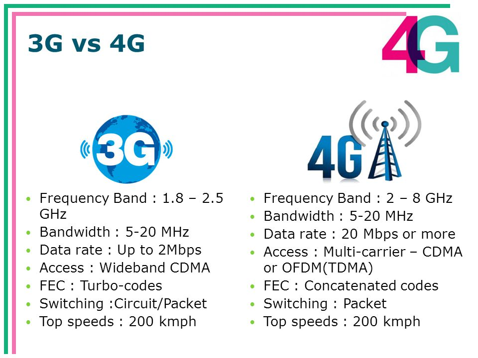 3G vs 4G Frequency Band : 1.8 – 2.5 GHz Frequency Band : 2 – 8 GHz
