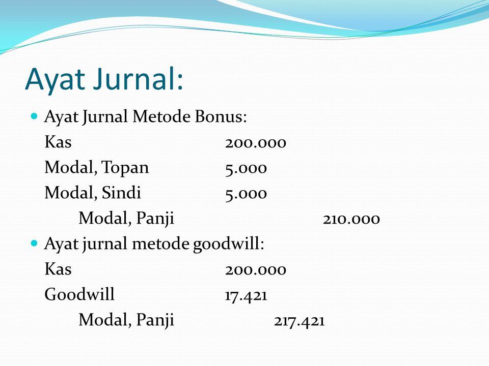 Ayat Jurnal: Ayat Jurnal Metode Bonus: Kas 200.000 Modal, Topan 5.000