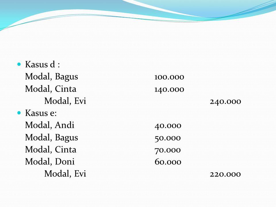 Kasus d : Modal, Bagus 100.000. Modal, Cinta 140.000. Modal, Evi 240.000. Kasus e: Modal, Andi 40.000.