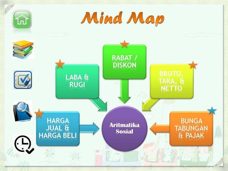 Mind Map Aritmatika Sosial Harga Jual & Harga Beli Laba & Rugi