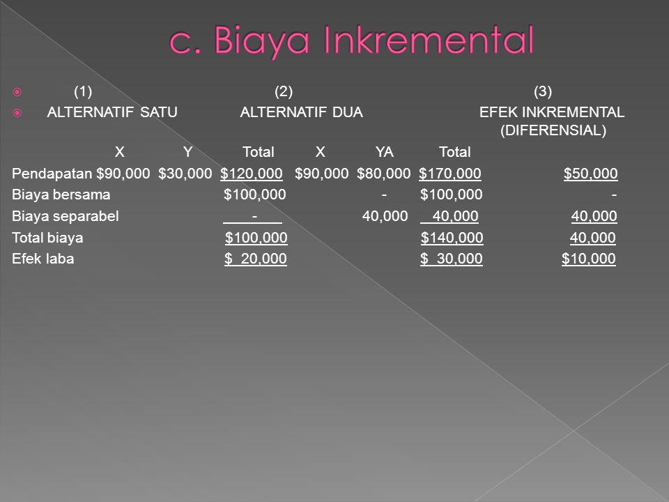 c. Biaya Inkremental (1) (2) (3)
