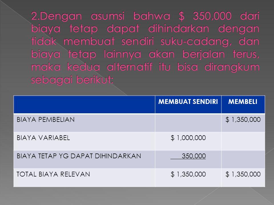 2.Dengan asumsi bahwa $ 350,000 dari biaya tetap dapat dihindarkan dengan tidak membuat sendiri suku-cadang, dan biaya tetap lainnya akan berjalan terus, maka kedua alternatif itu bisa dirangkum sebagai berikut: