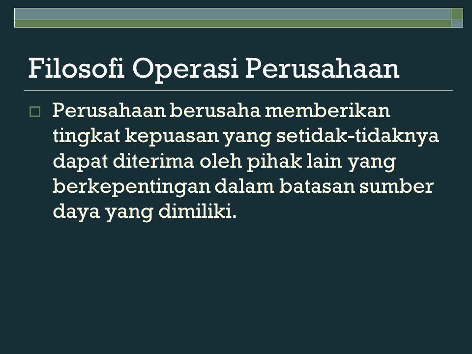 Filosofi Operasi Perusahaan