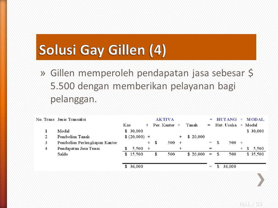 Solusi Gay Gillen (4) Gillen memperoleh pendapatan jasa sebesar $ 5.500 dengan memberikan pelayanan bagi pelanggan.