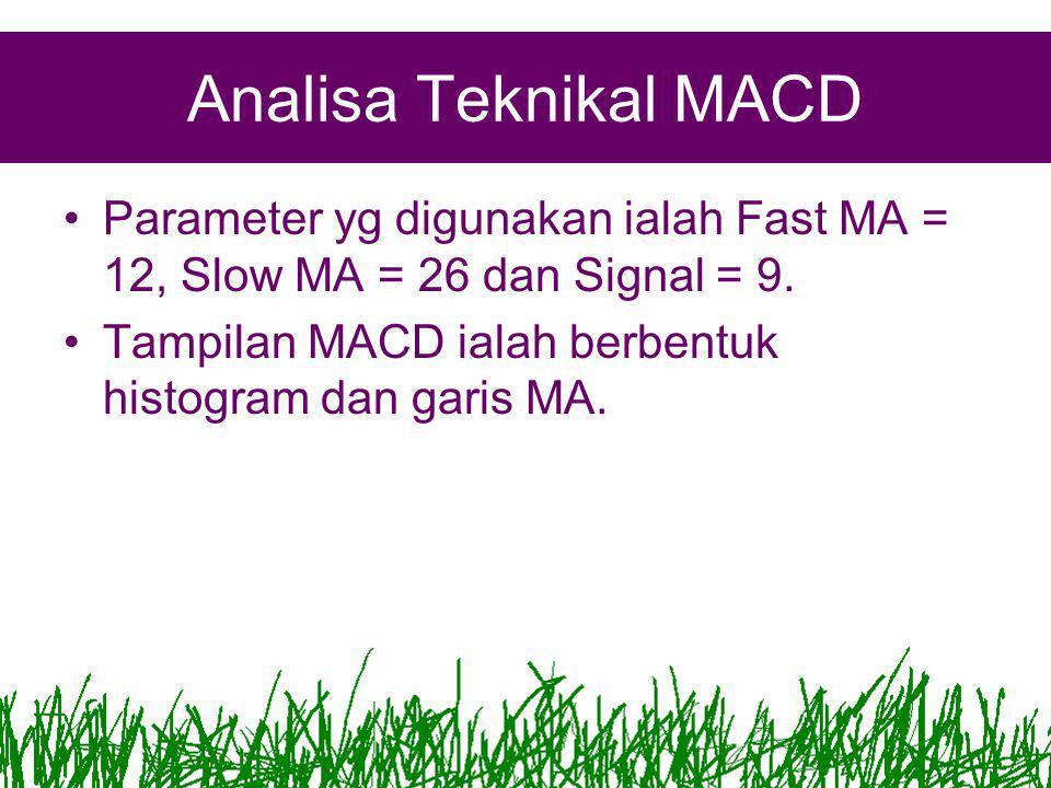 Analisa Teknikal MACD Parameter yg digunakan ialah Fast MA = 12, Slow MA = 26 dan Signal = 9.