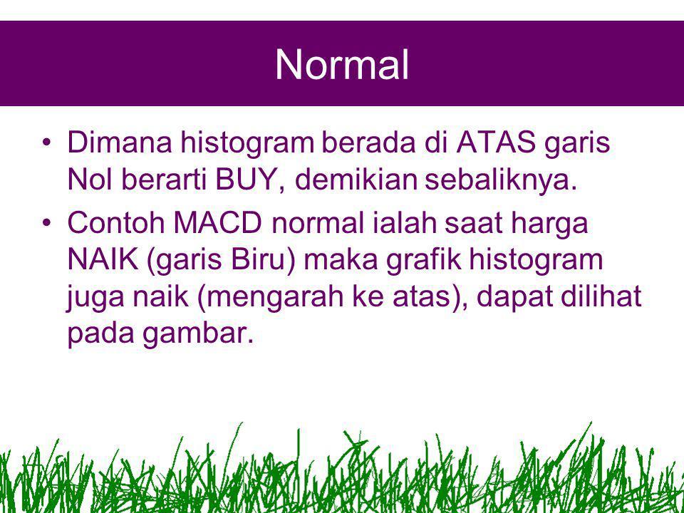 Normal Dimana histogram berada di ATAS garis Nol berarti BUY, demikian sebaliknya.