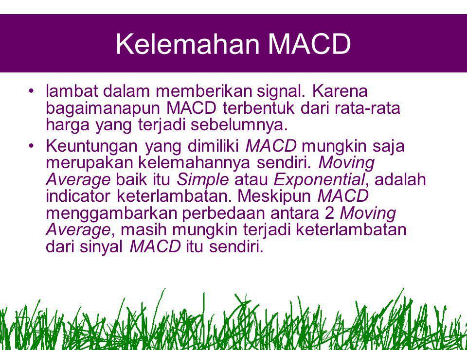 Kelemahan MACD lambat dalam memberikan signal. Karena bagaimanapun MACD terbentuk dari rata-rata harga yang terjadi sebelumnya.