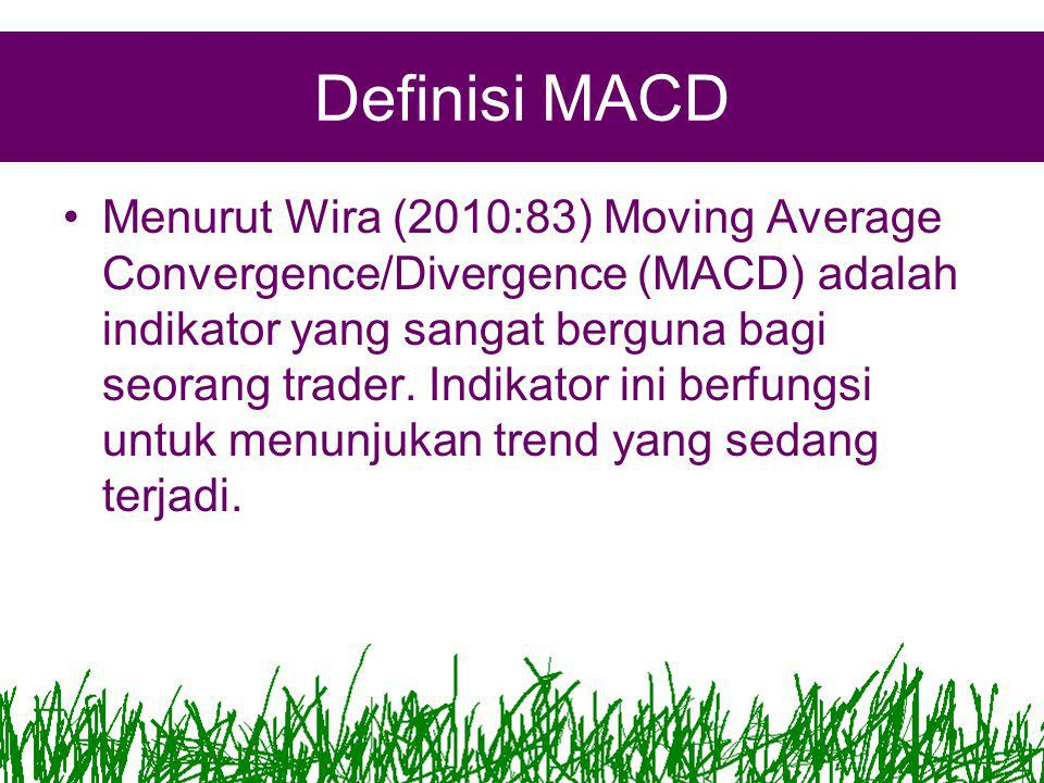 Definisi MACD