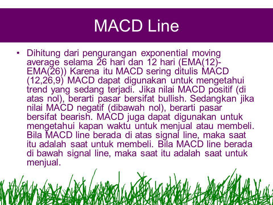MACD Line