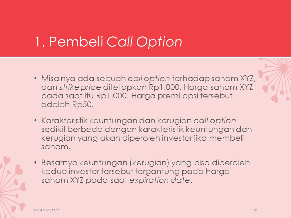 1. Pembeli Call Option
