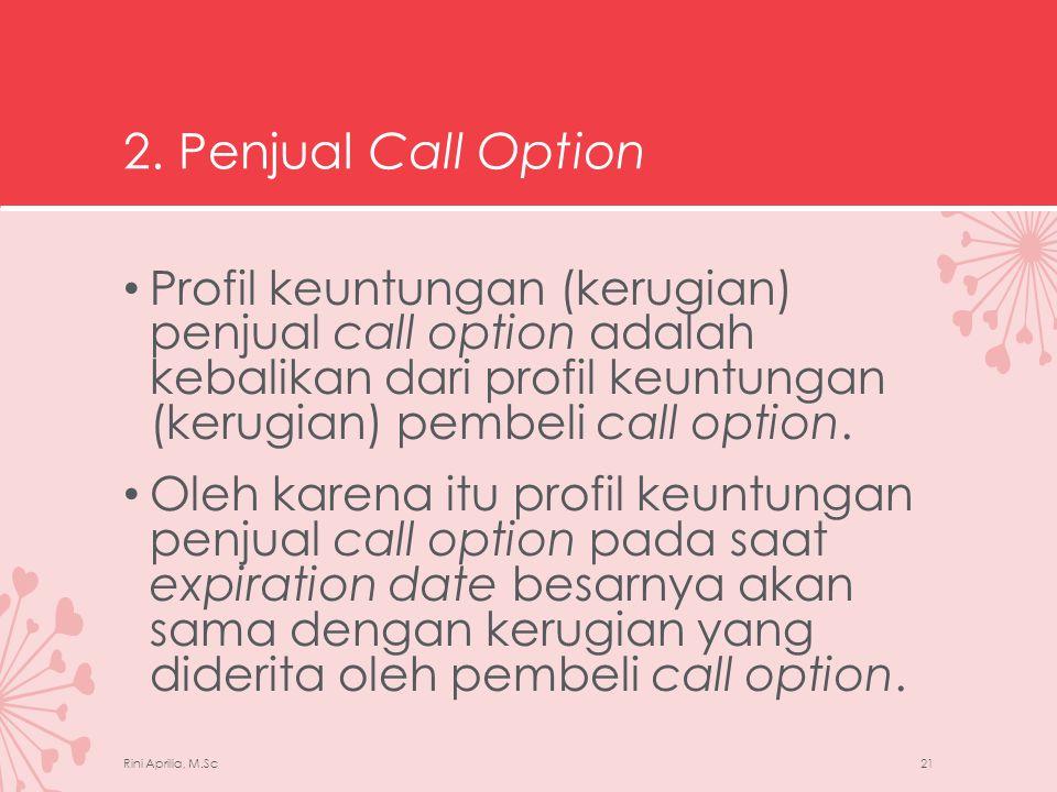 2. Penjual Call Option Profil keuntungan (kerugian) penjual call option adalah kebalikan dari profil keuntungan (kerugian) pembeli call option.