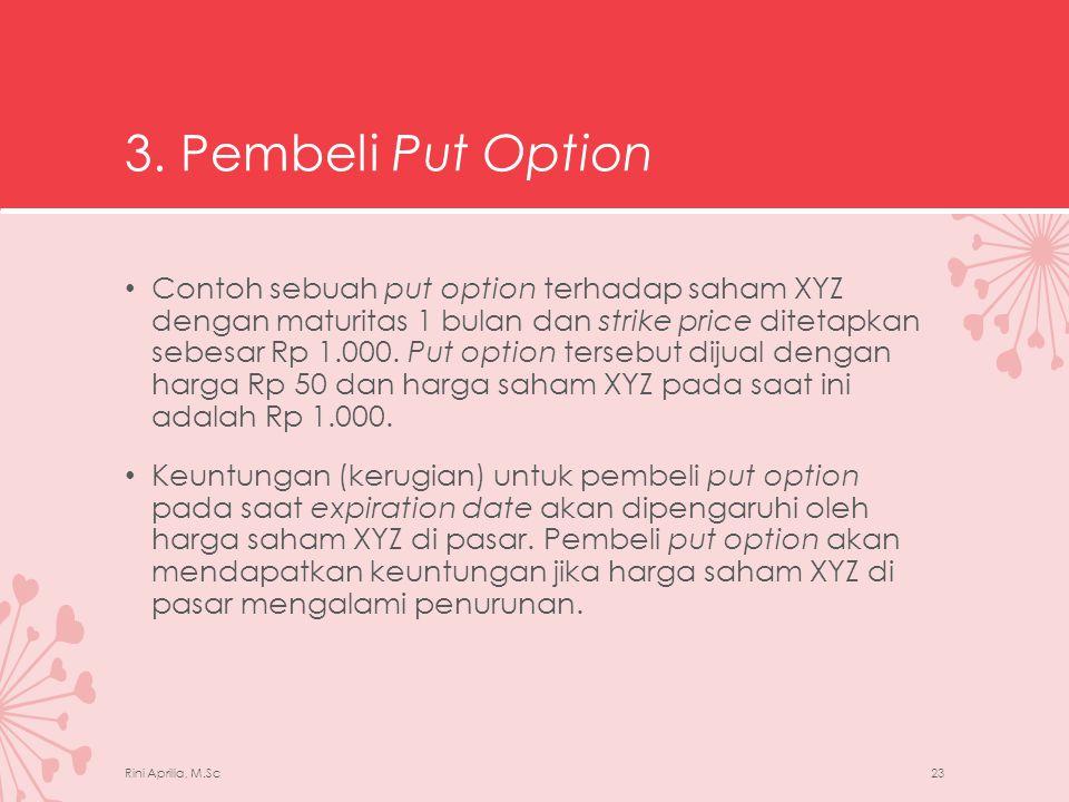3. Pembeli Put Option