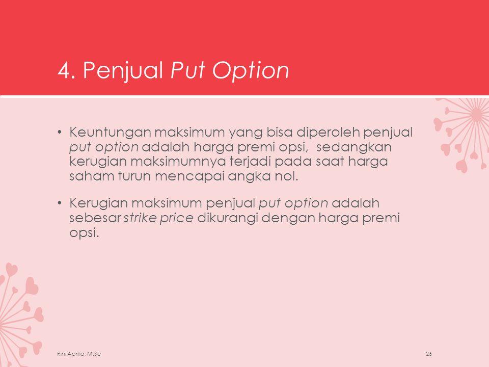 4. Penjual Put Option