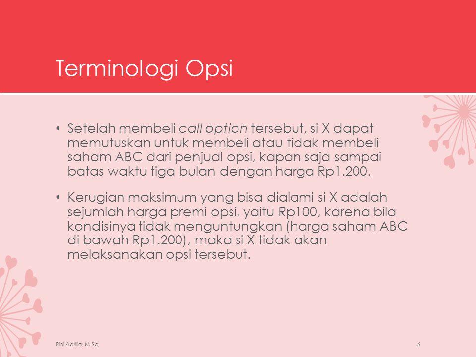 Terminologi Opsi