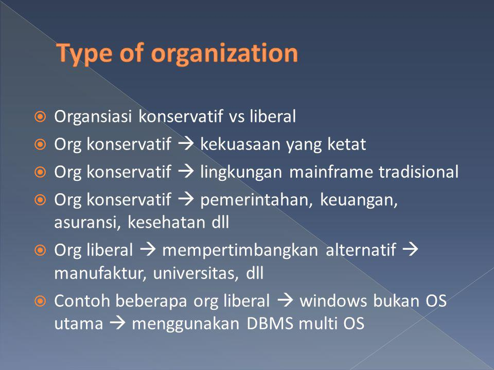 Type of organization Organsiasi konservatif vs liberal