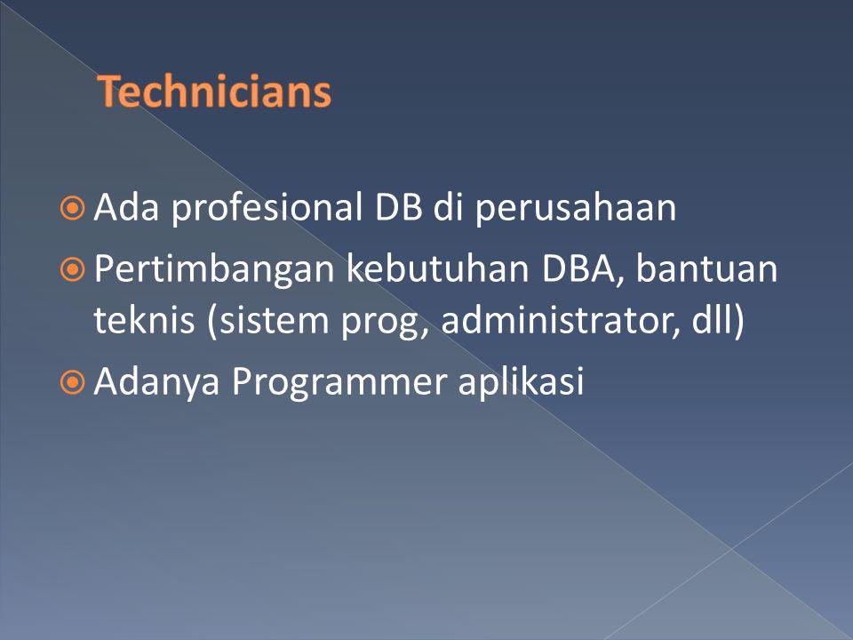 Technicians Ada profesional DB di perusahaan