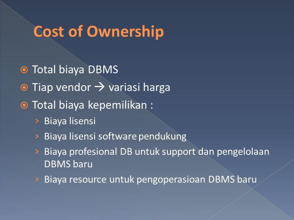 Cost of Ownership Total biaya DBMS Tiap vendor  variasi harga