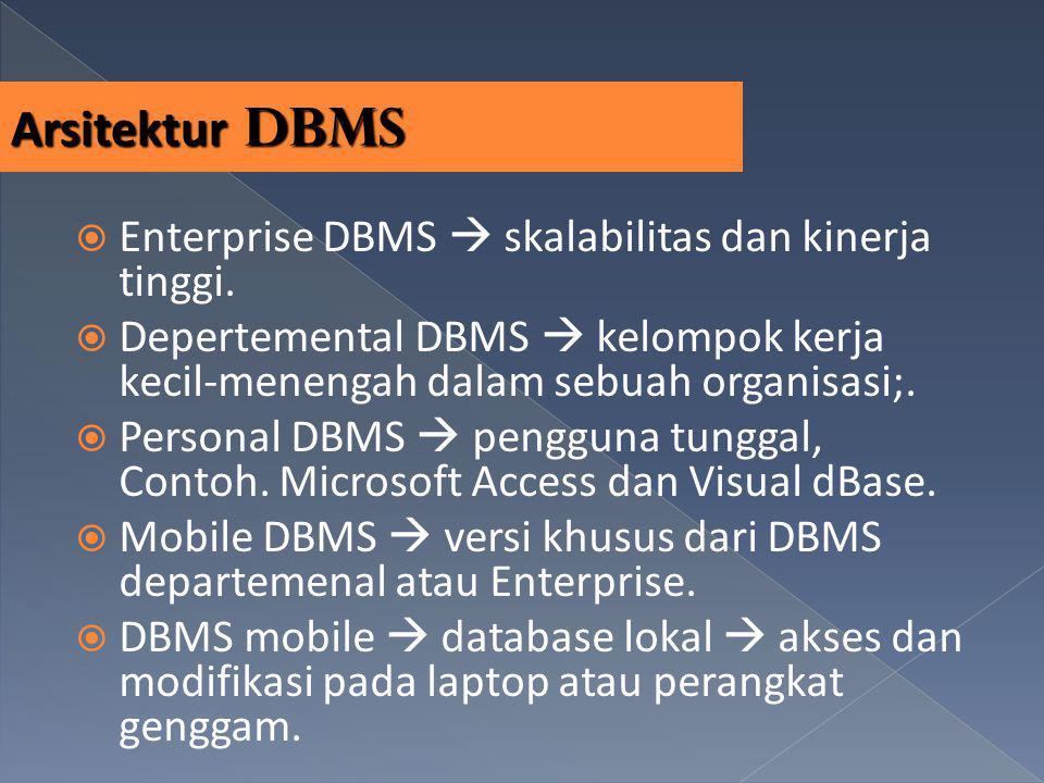 Arsitektur DBMS Enterprise DBMS  skalabilitas dan kinerja tinggi.