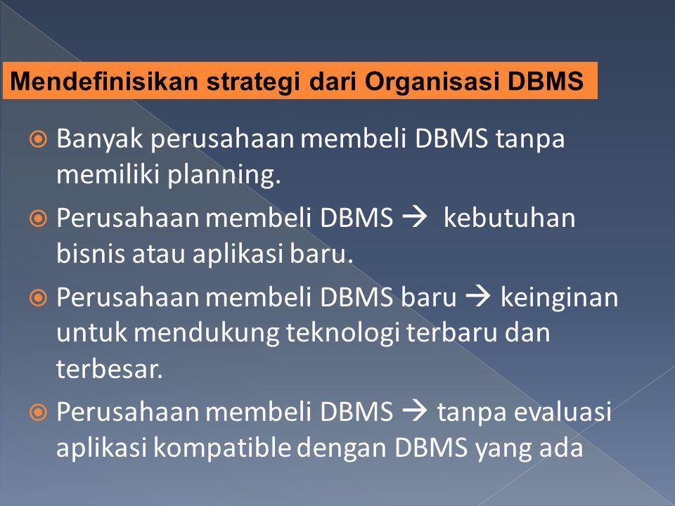 Banyak perusahaan membeli DBMS tanpa memiliki planning.