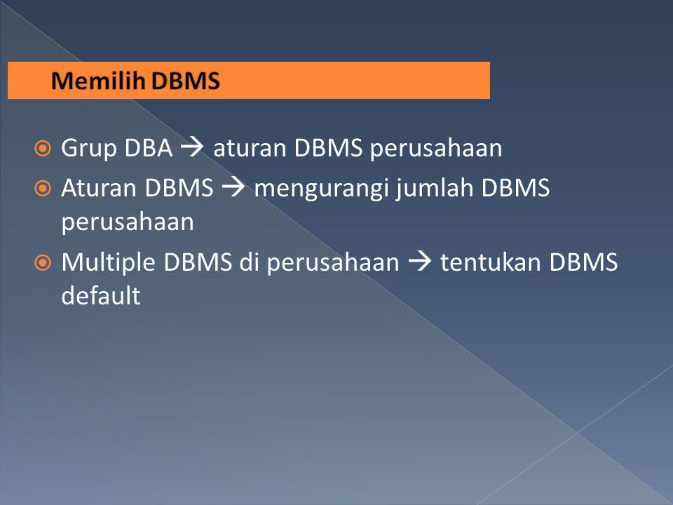 Grup DBA  aturan DBMS perusahaan