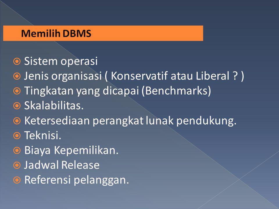 Jenis organisasi ( Konservatif atau Liberal )