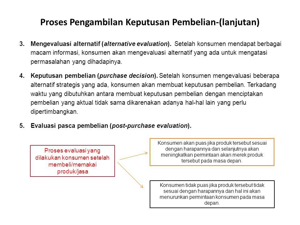 Proses Pengambilan Keputusan Pembelian-(lanjutan)