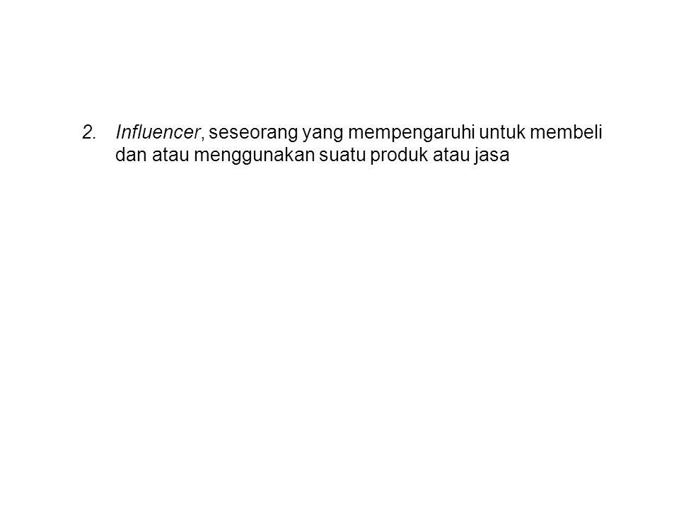 Influencer, seseorang yang mempengaruhi untuk membeli dan atau menggunakan suatu produk atau jasa