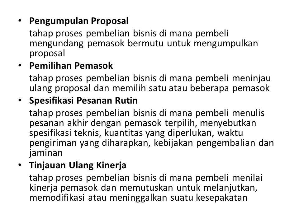 Pengumpulan Proposal tahap proses pembelian bisnis di mana pembeli mengundang pemasok bermutu untuk mengumpulkan proposal.