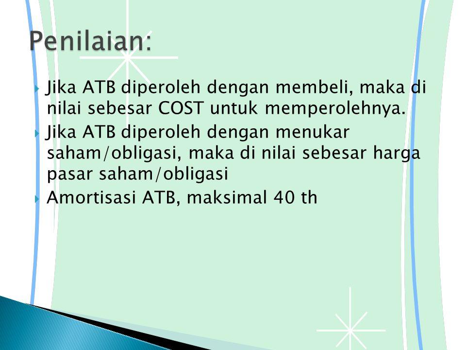 Penilaian: Jika ATB diperoleh dengan membeli, maka di nilai sebesar COST untuk memperolehnya.