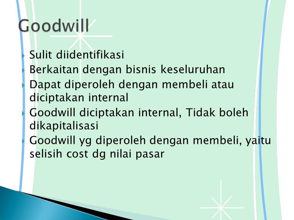 Goodwill Sulit diidentifikasi Berkaitan dengan bisnis keseluruhan