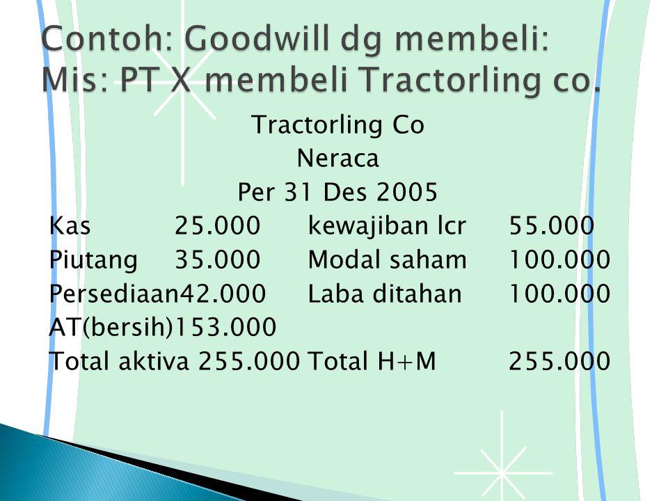 Contoh: Goodwill dg membeli: Mis: PT X membeli Tractorling co.