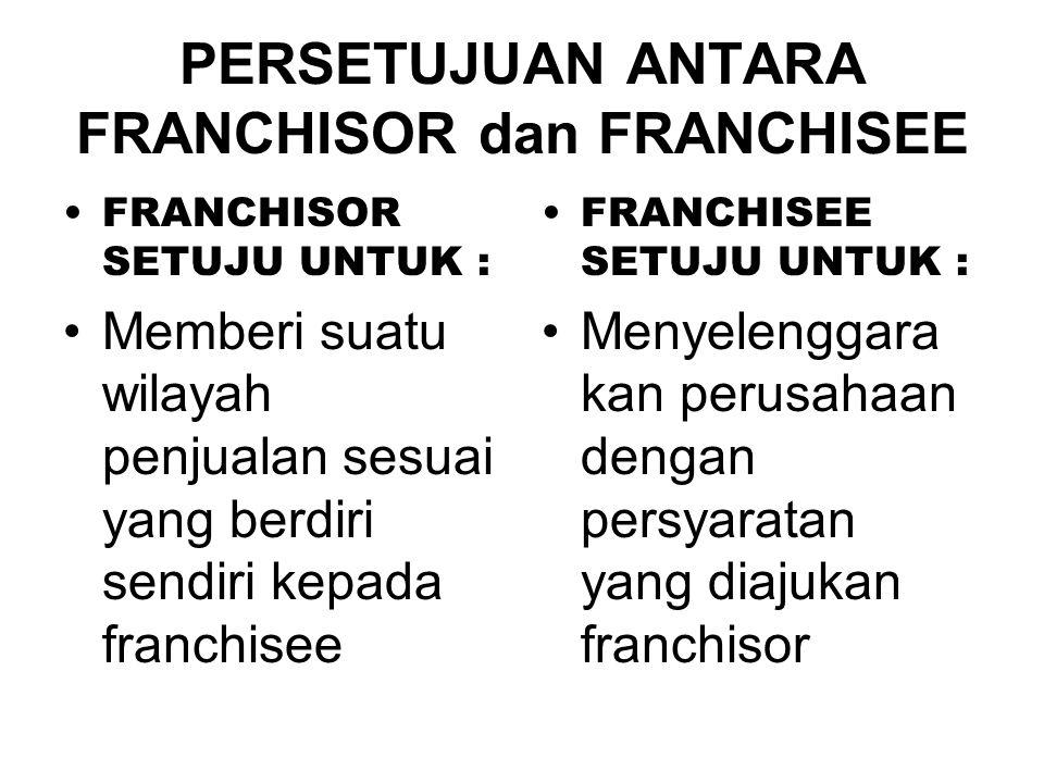 PERSETUJUAN ANTARA FRANCHISOR dan FRANCHISEE