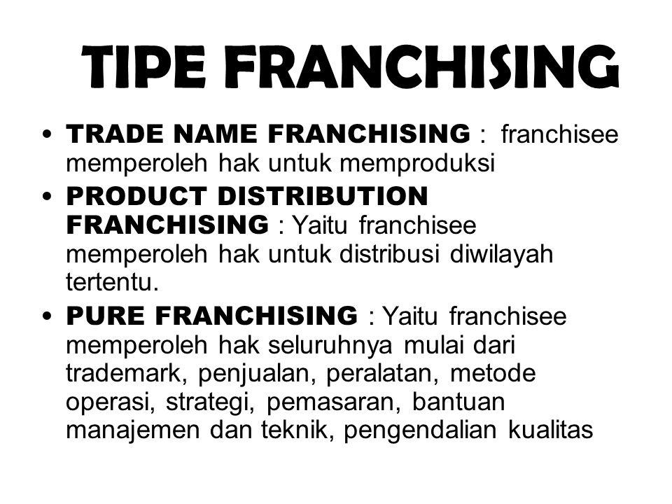 TIPE FRANCHISING TRADE NAME FRANCHISING : franchisee memperoleh hak untuk memproduksi.