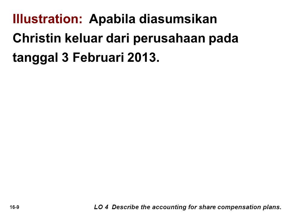 Illustration: Apabila diasumsikan Christin keluar dari perusahaan pada tanggal 3 Februari 2013.