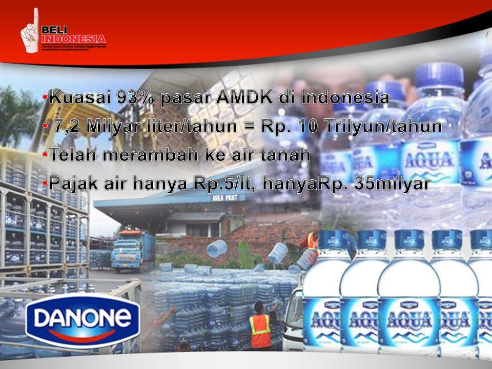 Kuasai 93% pasar AMDK di Indonesia